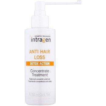 Revlon Professional Intragen Anti Hair Loss bezoplachové sérum ve spreji pro řídnoucí vlasy  150 ml